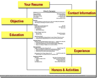 tips for resume building