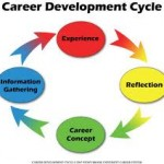 Tips for Students to choose right career